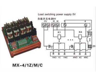 MX-4/1Z/M/C